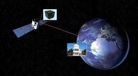 同系已投企业|重磅!中国首次商业航天天地激光通信实验圆满成功